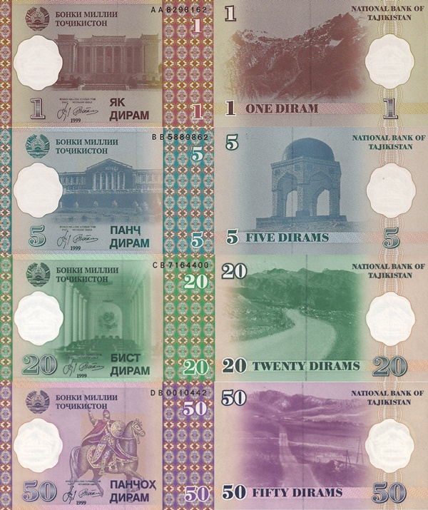 1999 (2000) Issue 1999 (2000) (DIRAM - ДИРАМ)