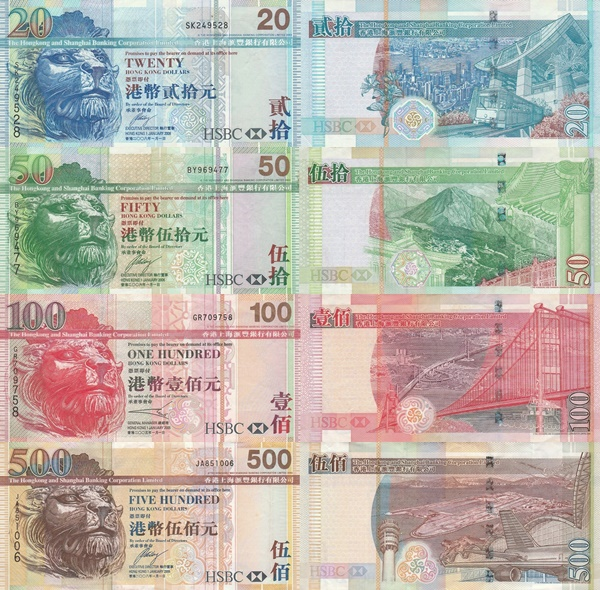 2003-2009 Issue - The Hongkong and Shanghai Banking Corporation Limited