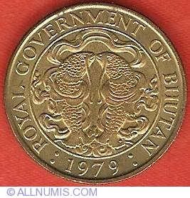Monetary reform (1974-present)