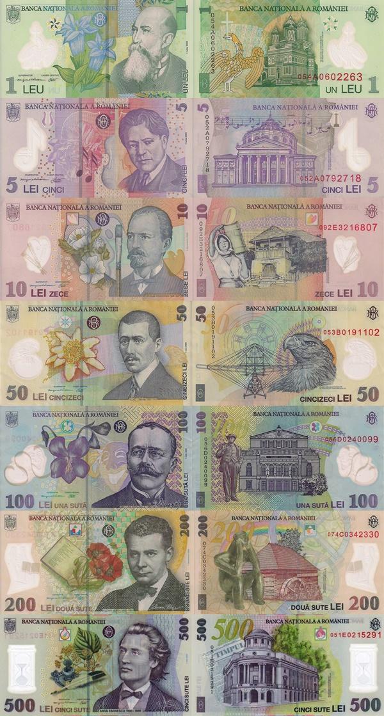 Reforma Monetara (2005-prezent)