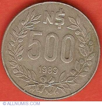 Nuevo Peso (1975-1993)