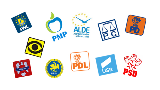 Organizatii Politice