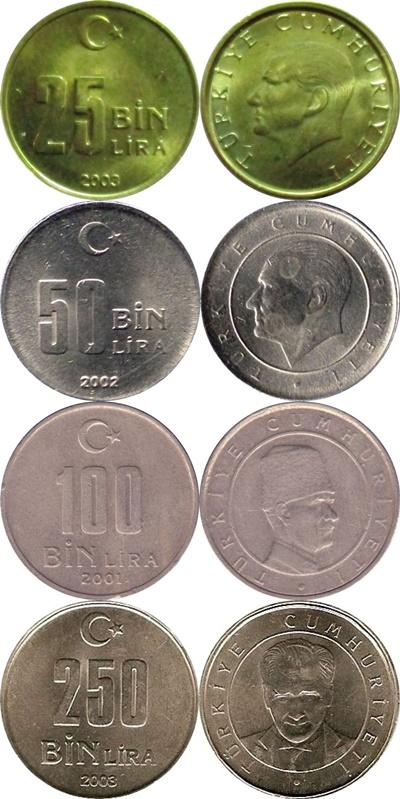 Republică - 2001-2004